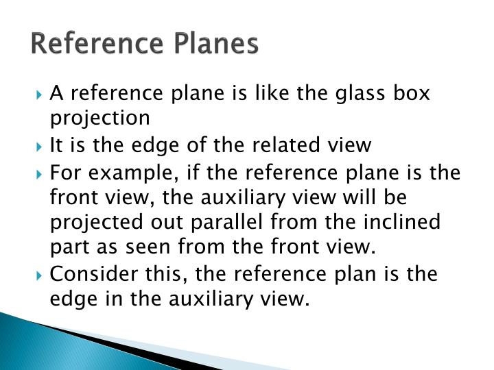 Reference Planes