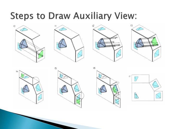 Steps to Draw Auxiliary View: