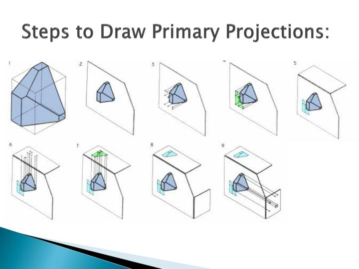 Steps to Draw Primary Projections: