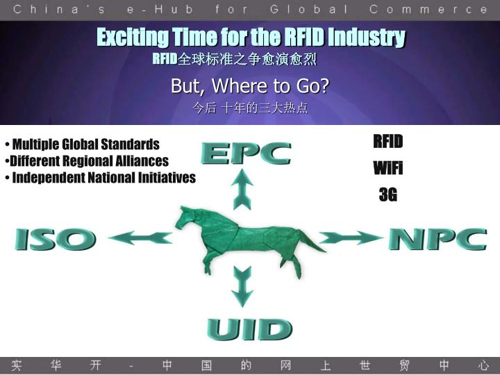 Exciting Time for the RFID Industry