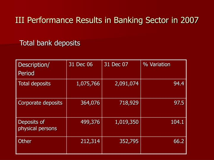 III Performance Results in Banking Sector in 2007