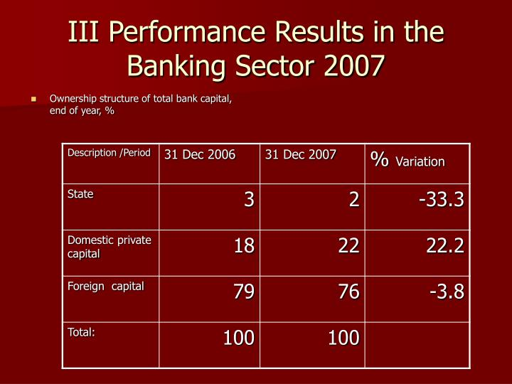 III Performance Results in the Banking Sector 2007