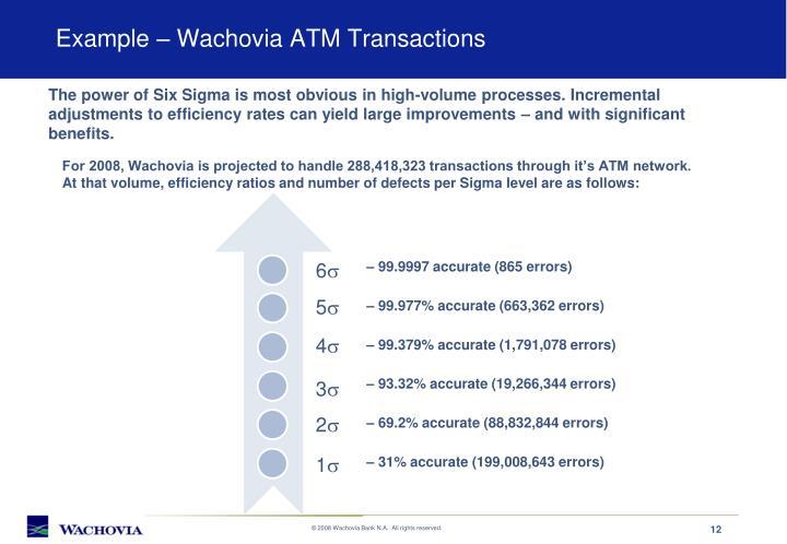 Example – Wachovia ATM Transactions