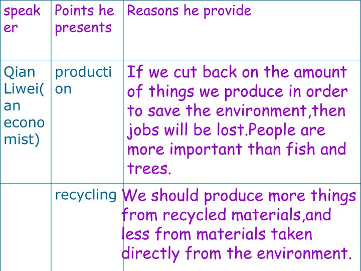 If we cut back on the amount of things we produce in order to save the environment,then jobs will be lost.People are more important than fish and trees.