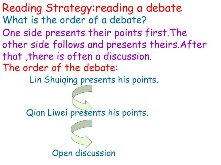 Reading Strategy:reading a debate