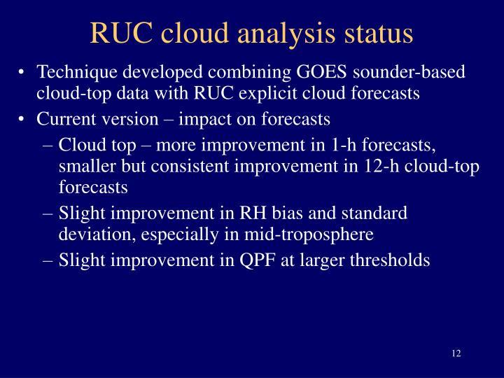 RUC cloud analysis status