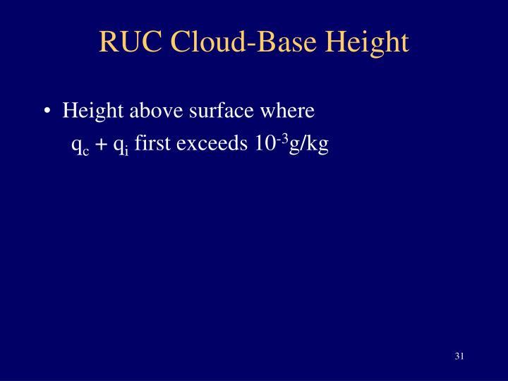 RUC Cloud-Base Height