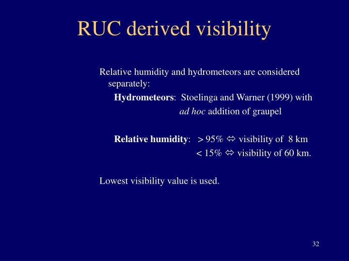 RUC derived visibility