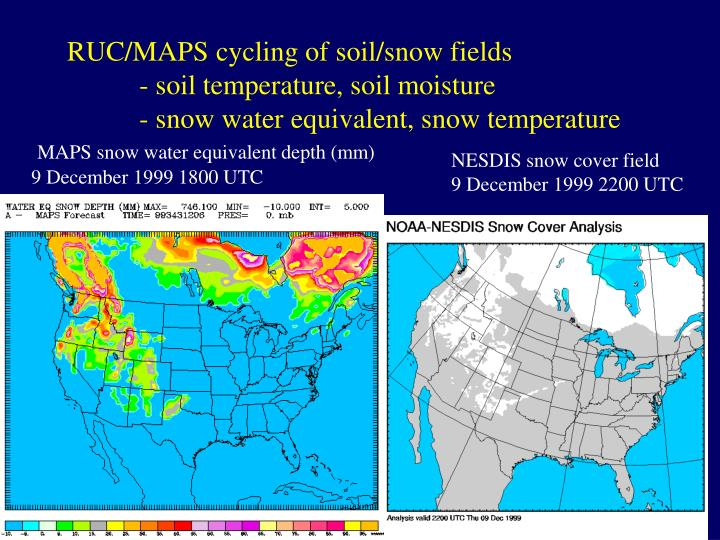 RUC/MAPS cycling of soil/snow fields