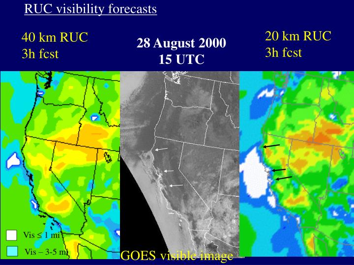 RUC visibility forecasts
