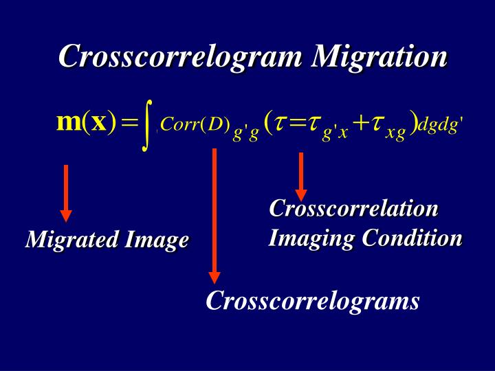 Crosscorrelation Imaging Condition
