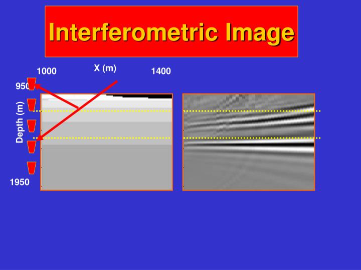 Interferometric Image
