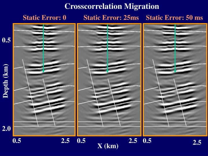 Crosscorrelation Migration