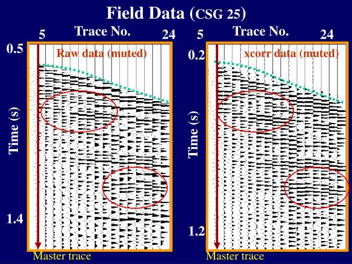 Field Data (