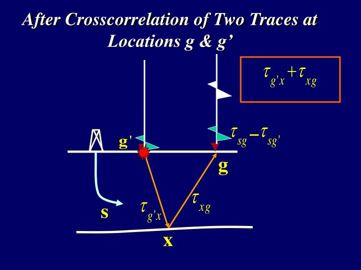 After Crosscorrelation of Two Traces at Locations g & g'