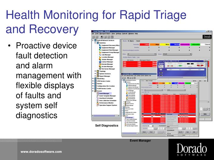 Health Monitoring for Rapid Triage and Recovery