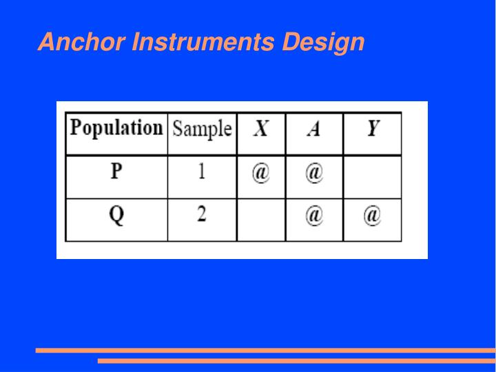 Anchor Instruments Design