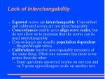 lack of interchangability