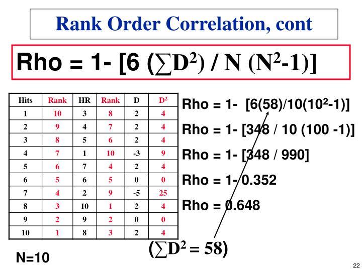 Rank Order Correlation, cont