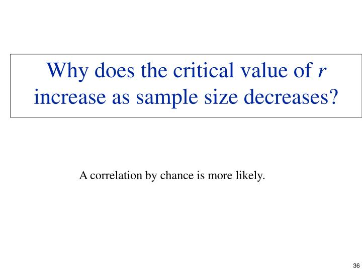 Why does the critical value of