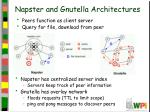 napster and gnutella architectures
