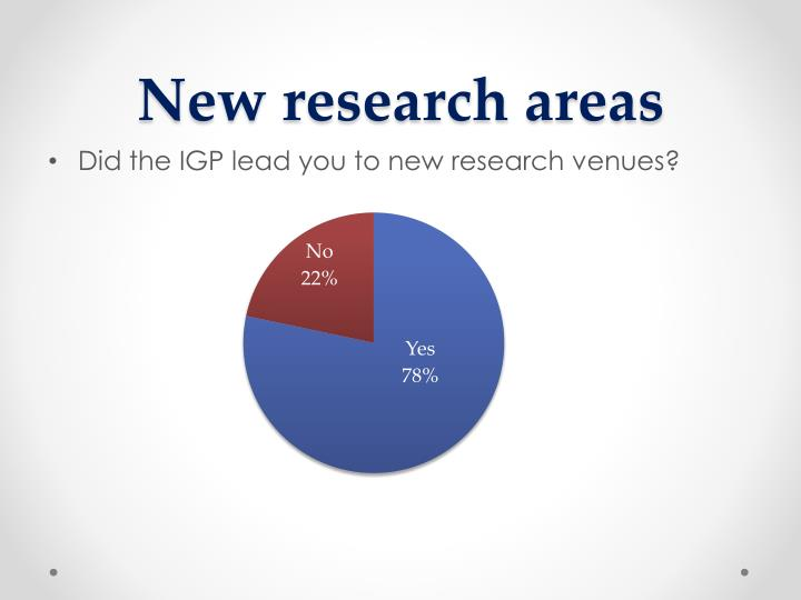 New research areas