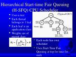 hierarchical start time fair queuing h sfq cpu scheduler