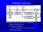 solution qlinux