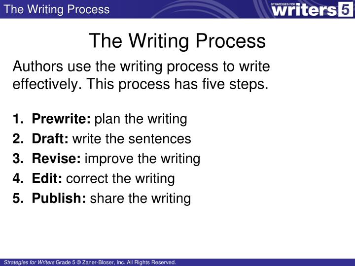 The writing process1
