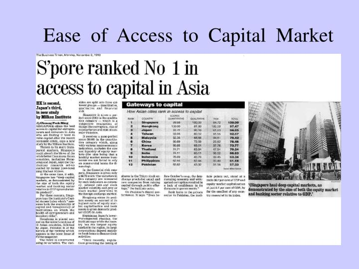 Ease  of  Access  to  Capital  Market