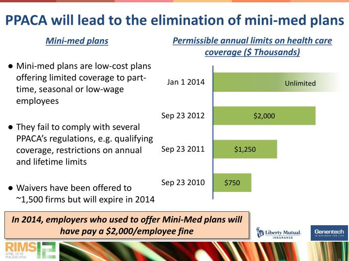 PPACA will lead to the elimination of mini-med plans
