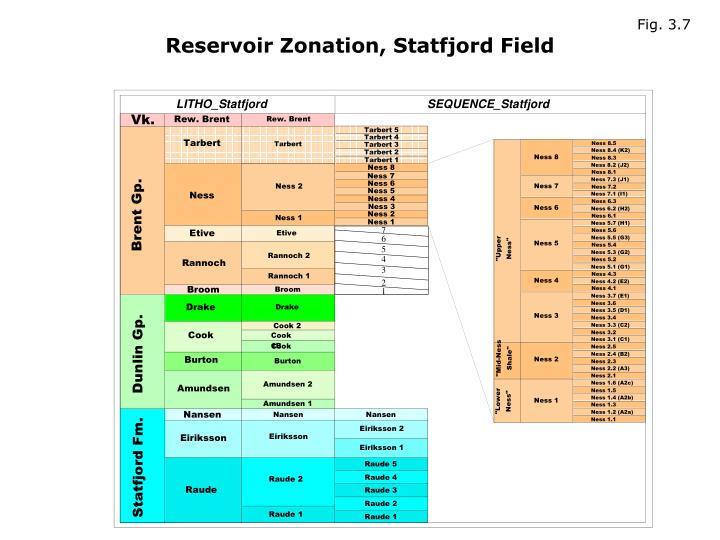 Reservoir Zonation, Statfjord Field