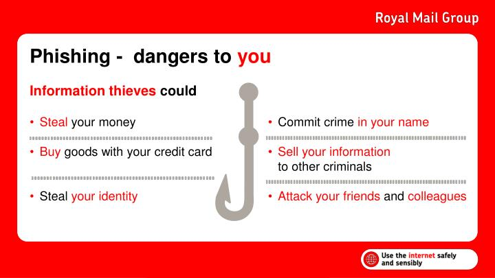 Phishing -  dangers to