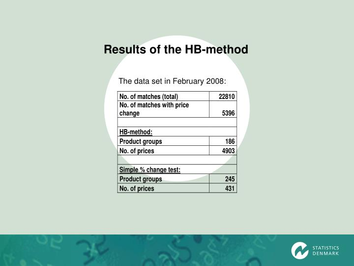 Results of the HB-method