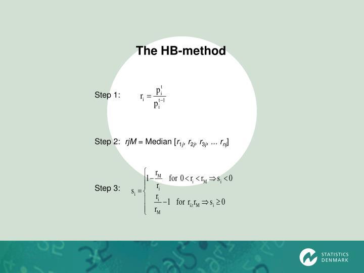 The HB-method