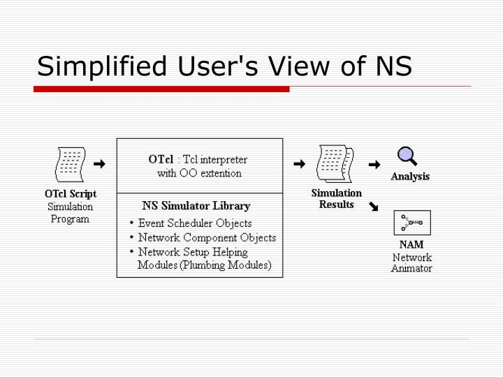 Simplified user s view of ns