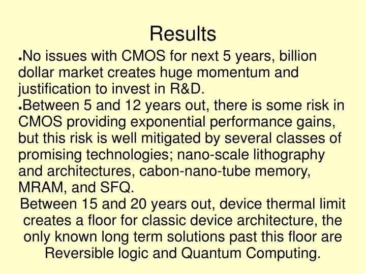 No issues with CMOS for next 5 years, billion dollar market creates huge momentum and justification to invest in R&D.