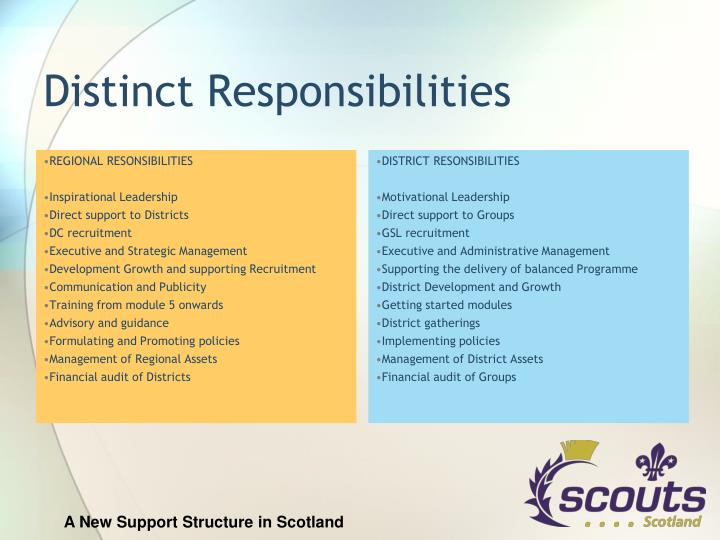 DISTRICT RESONSIBILITIES