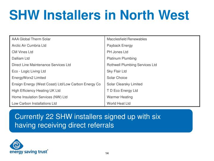 SHW Installers in North West