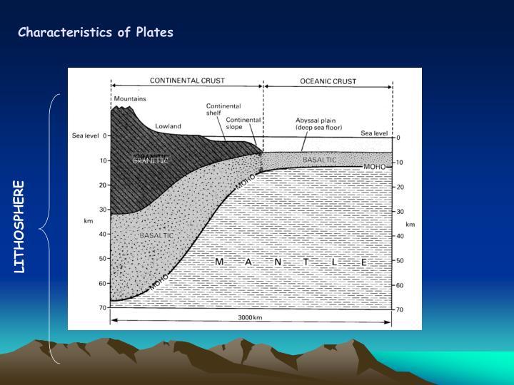 Characteristics of Plates
