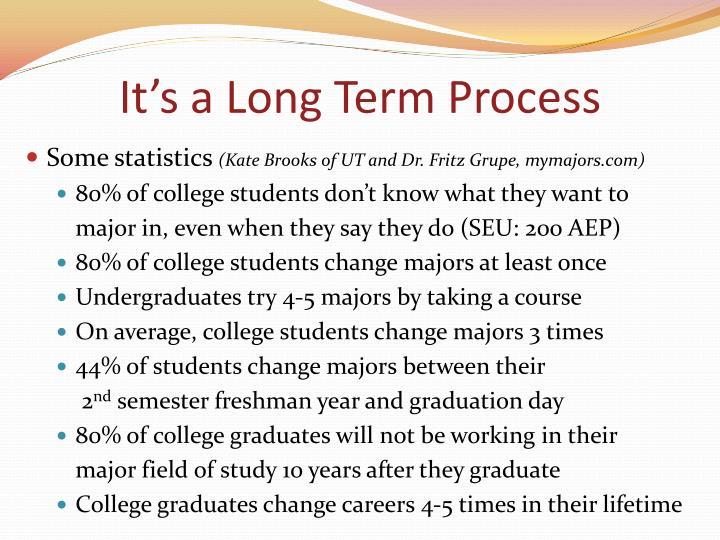 It's a Long Term Process
