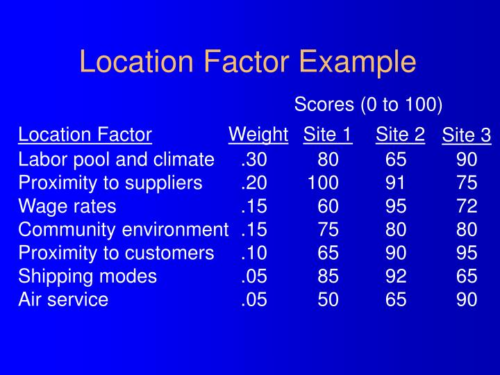 Location Factor Example