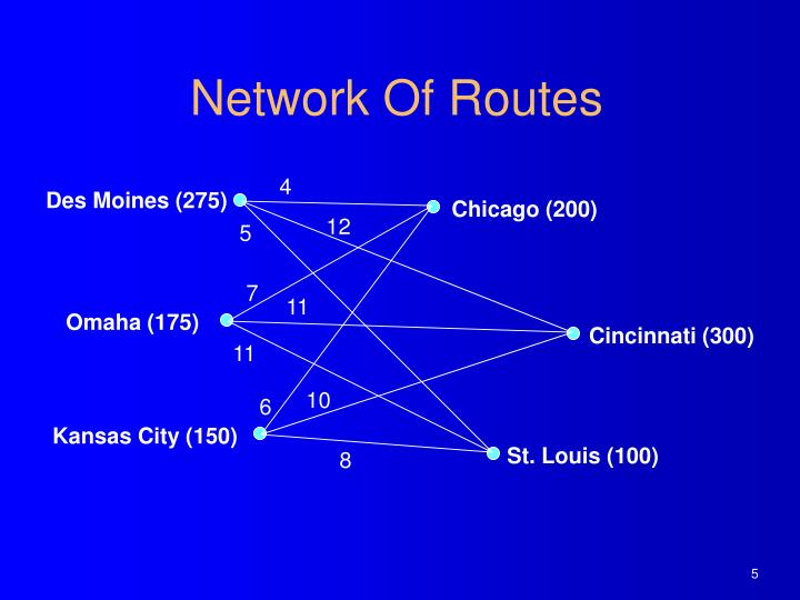 Network Of Routes