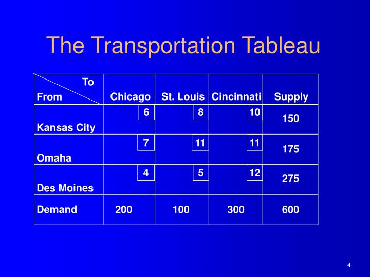 The Transportation Tableau