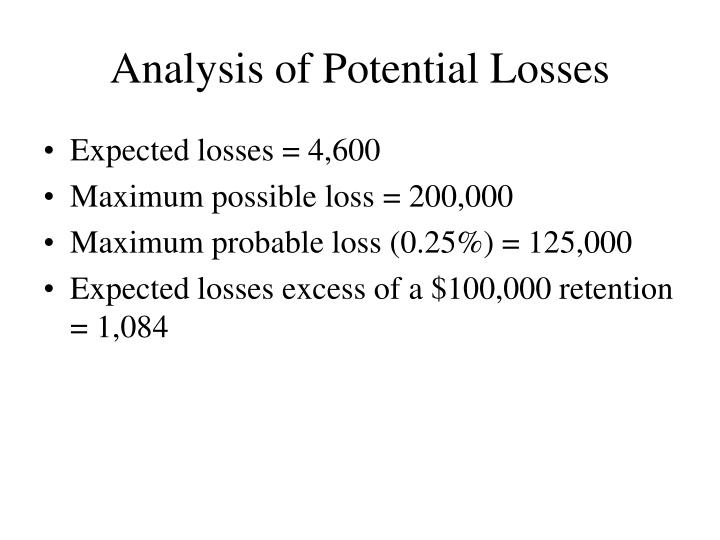 Analysis of Potential Losses