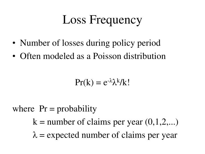 Loss Frequency