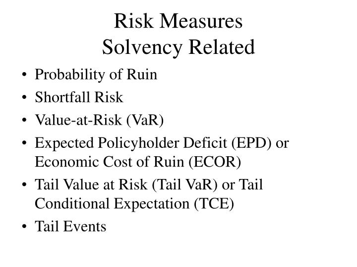 Risk Measures