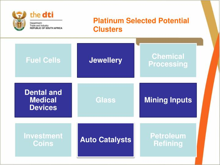 Platinum Selected Potential Clusters