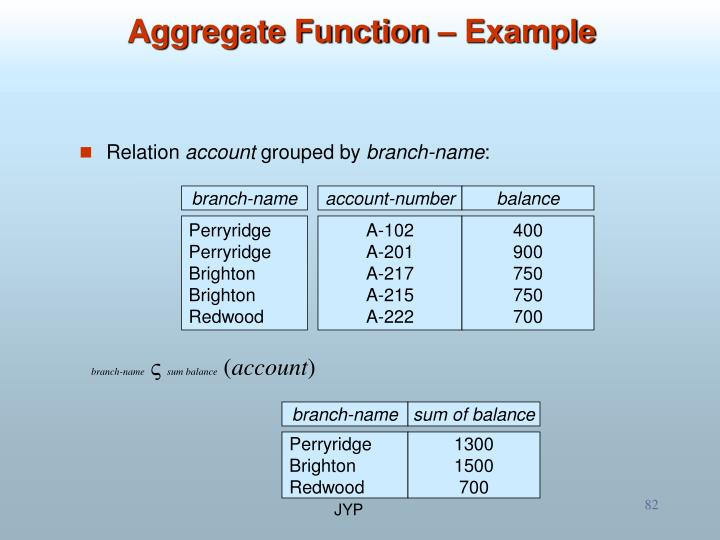 Aggregate Function – Example