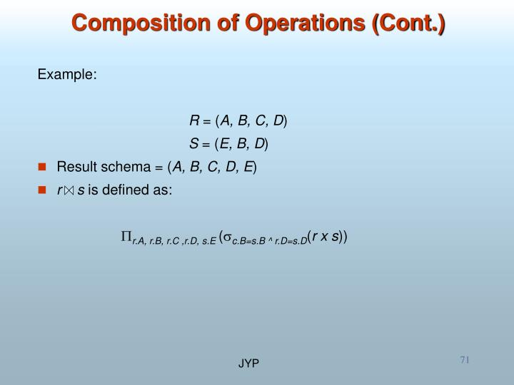 Composition of Operations (Cont.)